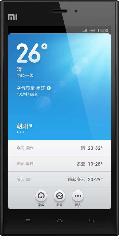 Xiaomi Mi-3S